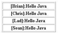 Java-E3